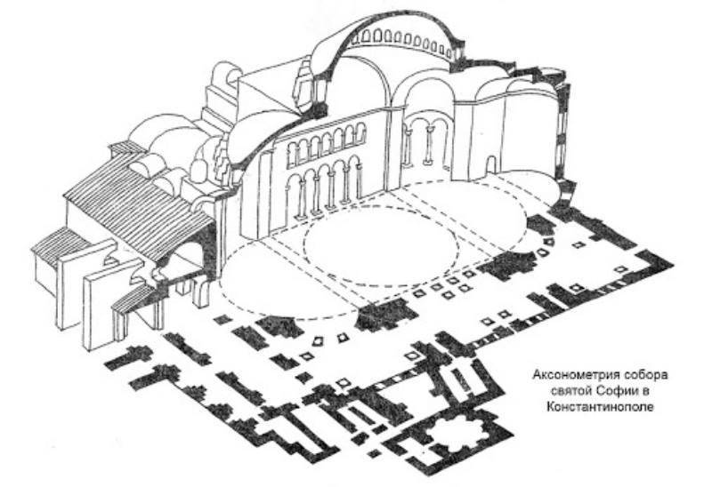 Символизирующий небесный вход купол